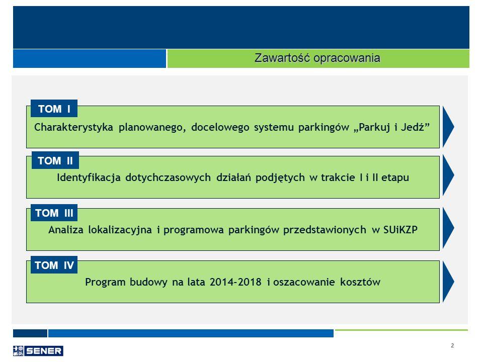 43 I II III IV Wyniki analizy wielokryterialnej