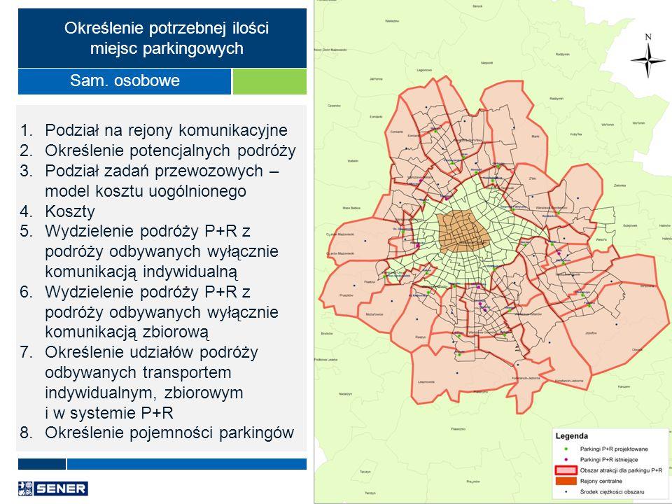 24 Określenie potrzebnej ilości miejsc parkingowych Sam. osobowe 1.Podział na rejony komunikacyjne 2.Określenie potencjalnych podróży 3.Podział zadań