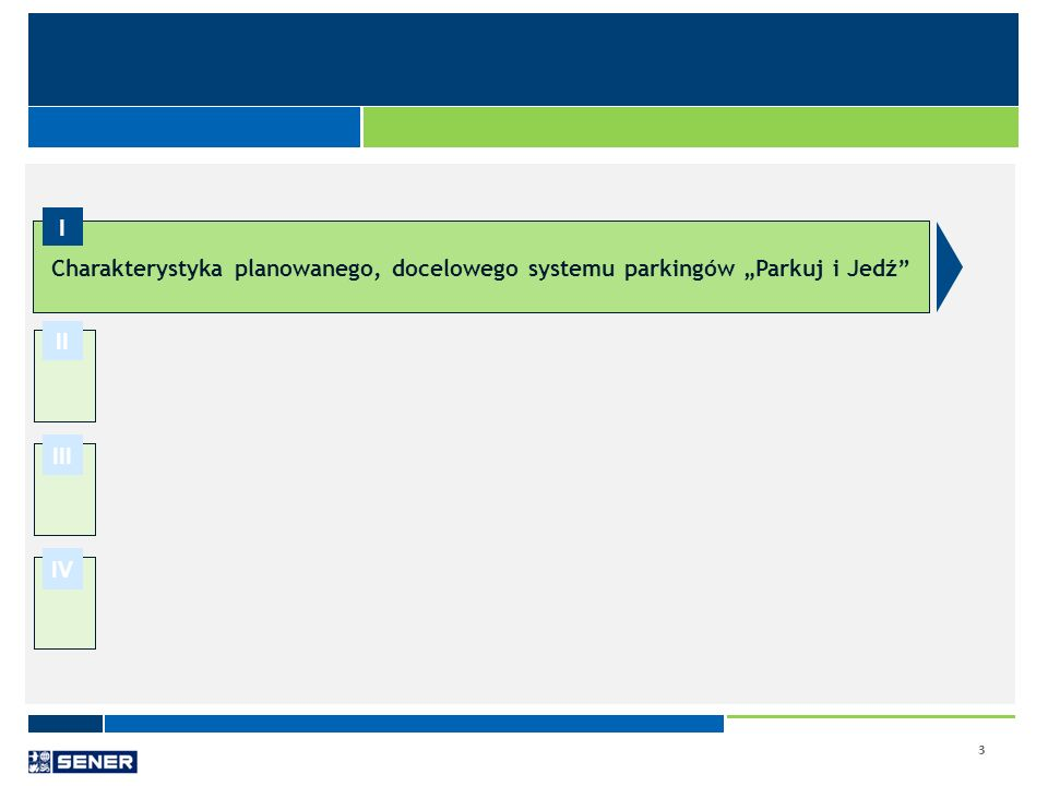 3 Charakterystyka planowanego, docelowego systemu parkingów Parkuj i Jedź I II III IV