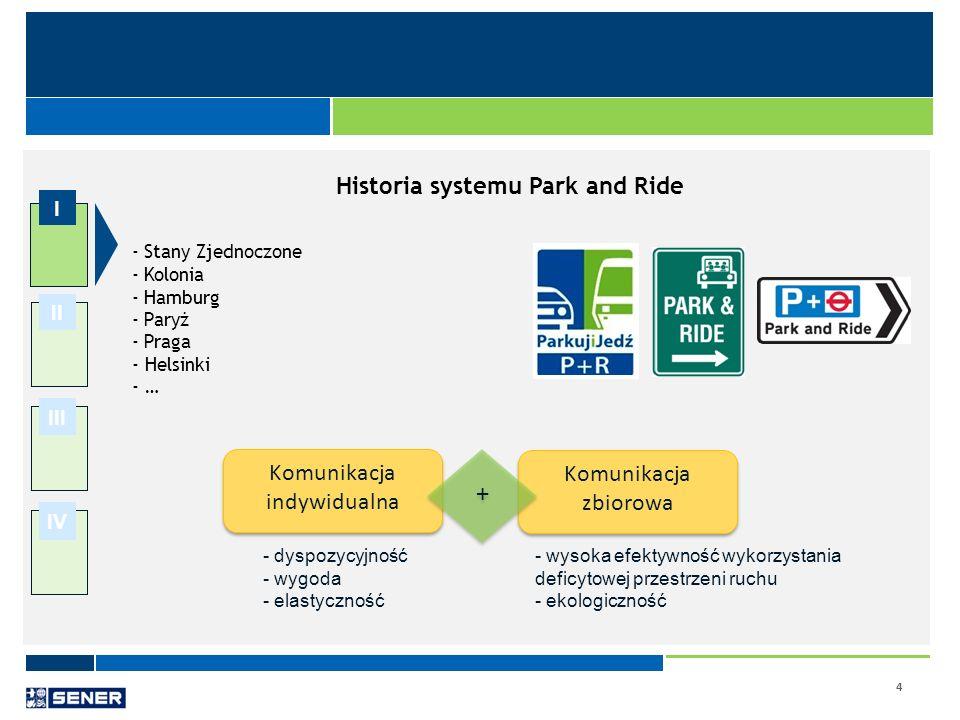 4 I II III IV Historia systemu Park and Ride - wysoka efektywność wykorzystania deficytowej przestrzeni ruchu - ekologiczność Komunikacja indywidualna