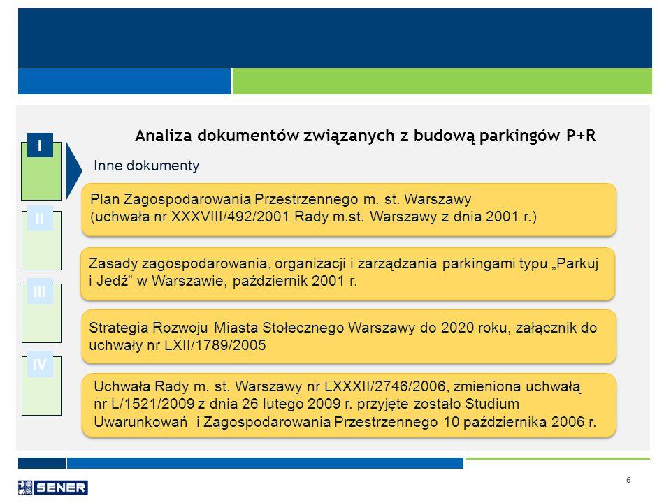 6 I II III IV Analiza dokumentów związanych z budową parkingów P+R Plan Zagospodarowania Przestrzennego m. st. Warszawy (uchwała nr XXXVIII/492/2001 R