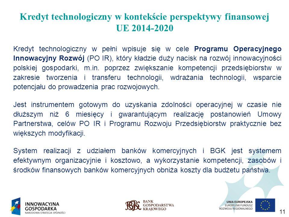 11 Kredyt technologiczny w kontekście perspektywy finansowej UE 2014-2020 Kredyt technologiczny w pełni wpisuje się w cele Programu Operacyjnego Innow