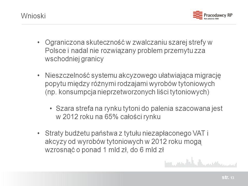Wnioski str. 13 Ograniczona skuteczność w zwalczaniu szarej strefy w Polsce i nadal nie rozwiązany problem przemytu zza wschodniej granicy Nieszczelno