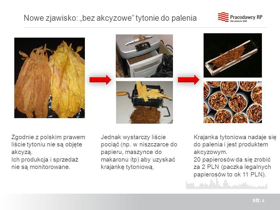 Nowe zjawisko: bez akcyzowe tytonie do palenia str. 6 Zgodnie z polskim prawem liście tytoniu nie są objęte akcyzą. Ich produkcja i sprzedaż nie są mo