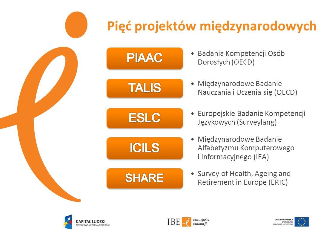 Pięć projektów międzynarodowych Badania Kompetencji Osób Dorosłych (OECD) Międzynarodowe Badanie Nauczania i Uczenia się (OECD) Europejskie Badanie Ko
