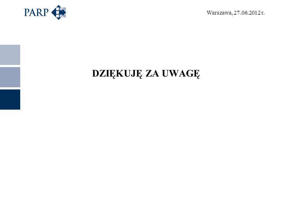 Warszawa, 27.06.2012 r. DZIĘKUJĘ ZA UWAGĘ