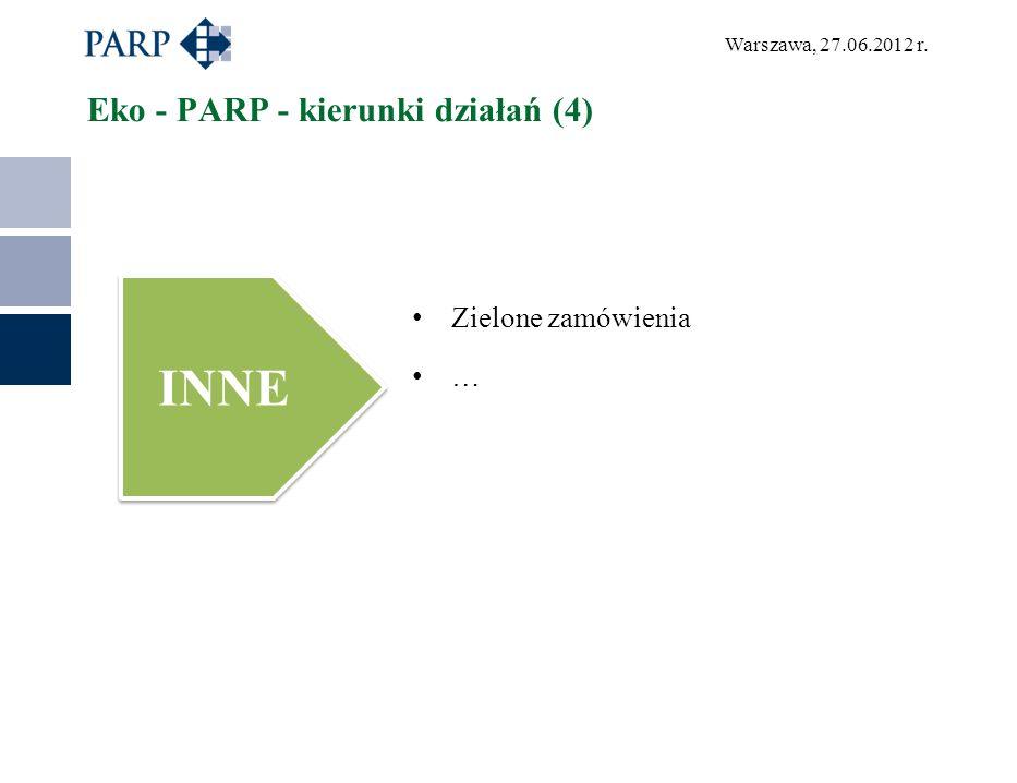 Warszawa, 27.06.2012 r. Eko - PARP - kierunki działań (4) INNE Zielone zamówienia …