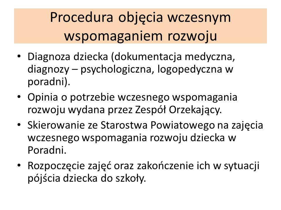 Procedura objęcia wczesnym wspomaganiem rozwoju Diagnoza dziecka (dokumentacja medyczna, diagnozy – psychologiczna, logopedyczna w poradni). Opinia o
