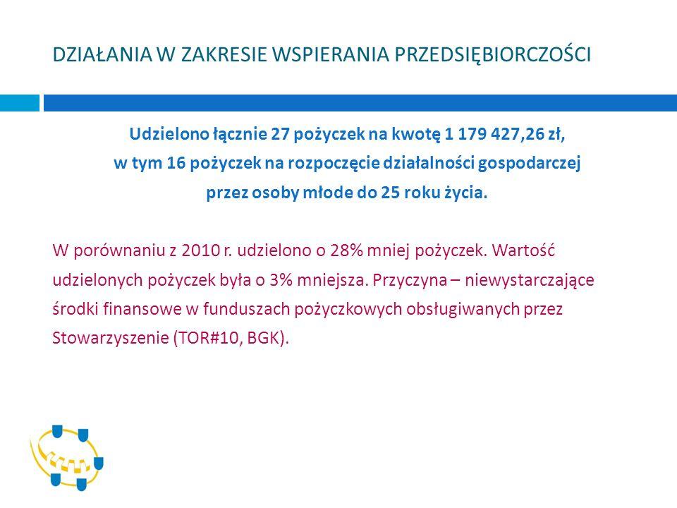 Stowarzyszenie otrzymało III miejsce za serię wydawnictw Spacer po … w ramach XX Ogólnopolskiego Przeglądu Książki Krajoznawczej i Turystycznej.