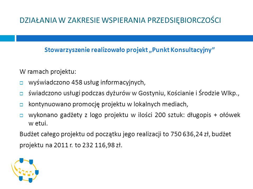 Realizacja projektu Postaw na przedsiębiorczość.