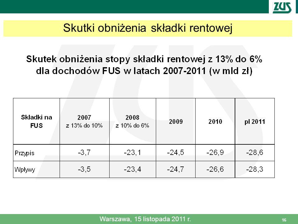 16 Skutki obniżenia składki rentowej Warszawa, 15 listopada 2011 r.