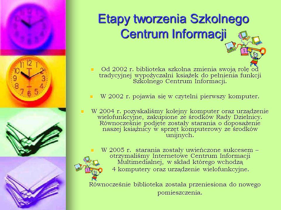Etapy tworzenia Szkolnego Centrum Informacji Od 2002 r.
