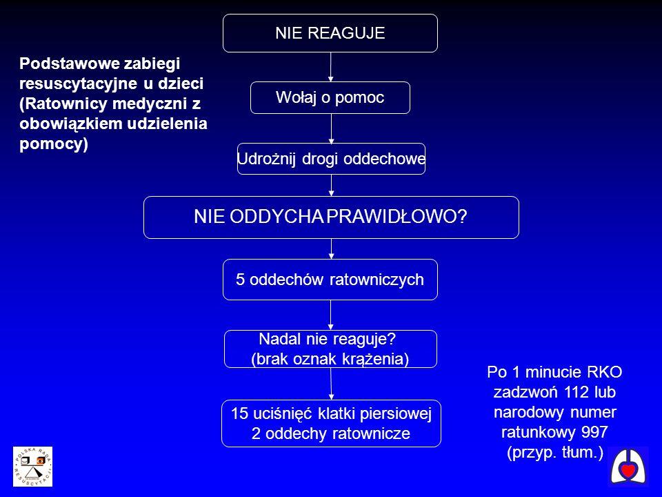 """Prezentacja """"Www.prc.krakow.pl. Resuscytacja dzieci i noworodk�w ..."""