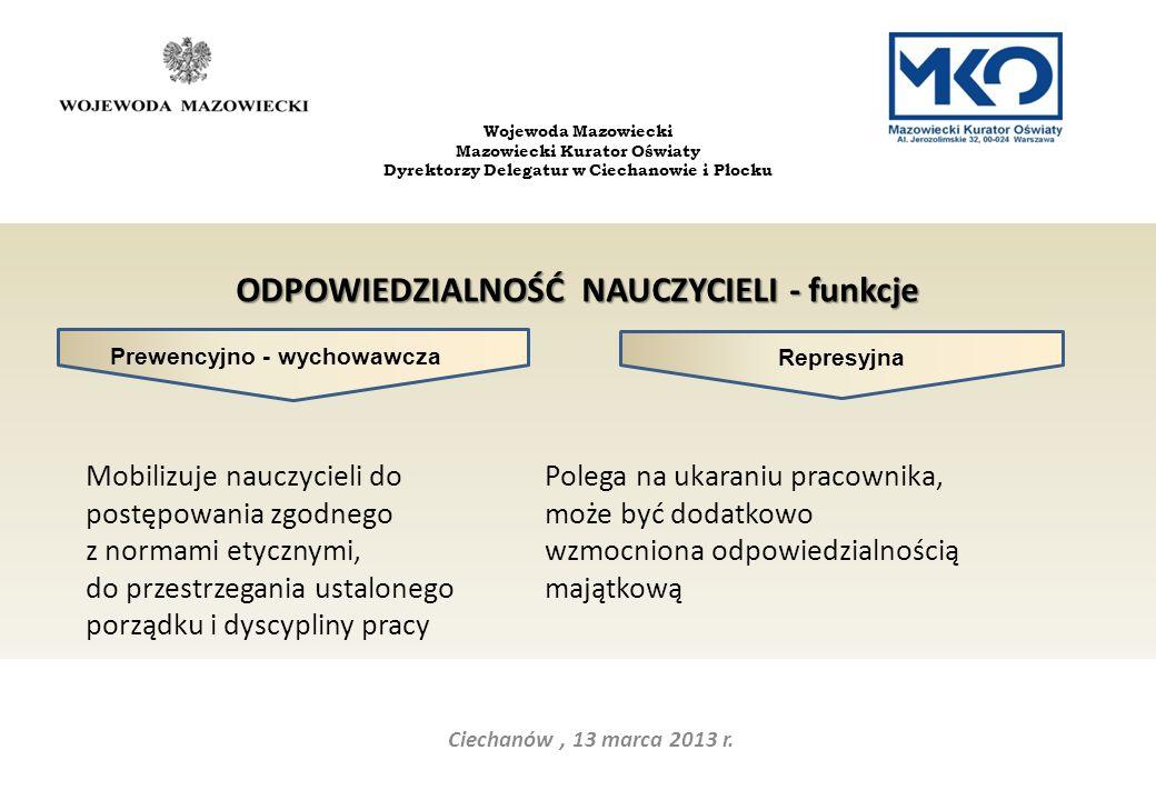 Ciechanów, 13 marca 2013 r. Wojewoda Mazowiecki Mazowiecki Kurator Oświaty Dyrektorzy Delegatur w Ciechanowie i Płocku ODPOWIEDZIALNOŚĆ NAUCZYCIELI -