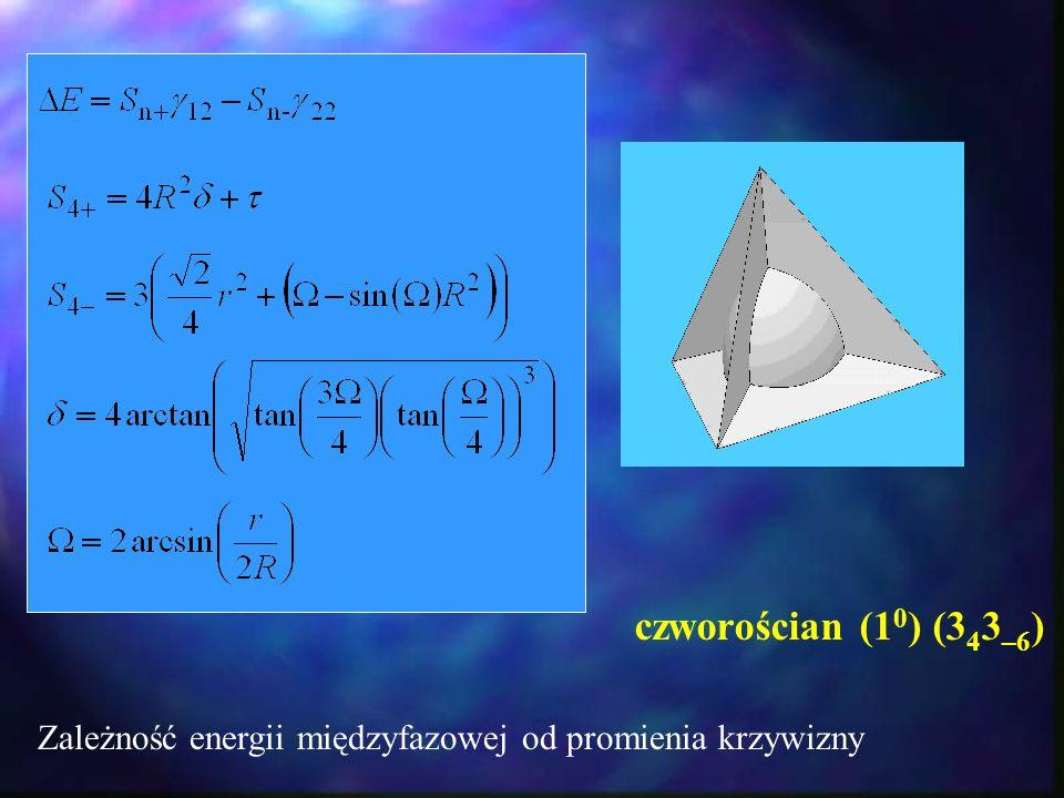 czworościan (1 0 ) (3 4 3 –6 ) Zależność energii międzyfazowej od promienia krzywizny