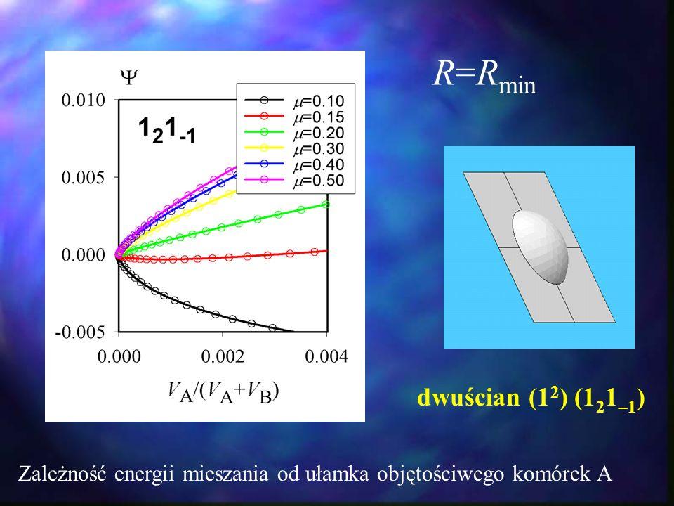R=R min Zależność energii mieszania od ułamka objętościwego komórek A dwuścian (1 2 ) (1 2 1 –1 )
