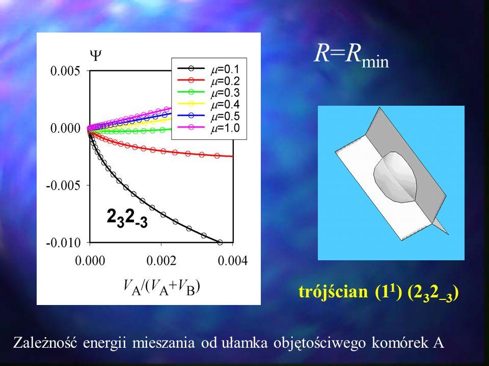 R=R min Zależność energii mieszania od ułamka objętościwego komórek A trójścian (1 1 ) (2 3 2 –3 )