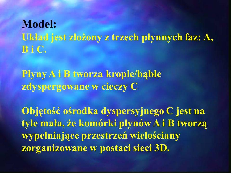Model: Układ jest złożony z trzech płynnych faz: A, B i C. Płyny A i B tworza krople/bąble zdyspergowane w cieczy C Objętość ośrodka dyspersyjnego C j
