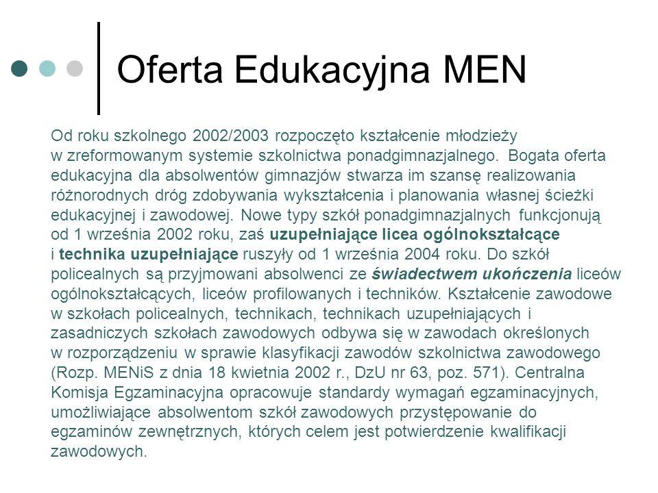 Oferta Edukacyjna MEN Od roku szkolnego 2002/2003 rozpoczęto kształcenie młodzieży w zreformowanym systemie szkolnictwa ponadgimnazjalnego. Bogata ofe