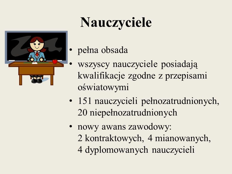 Kalendarz roku szkolnego Rozpoczęcie zajęć dydaktyczno- wychowawczych: 2 września 2013 r.