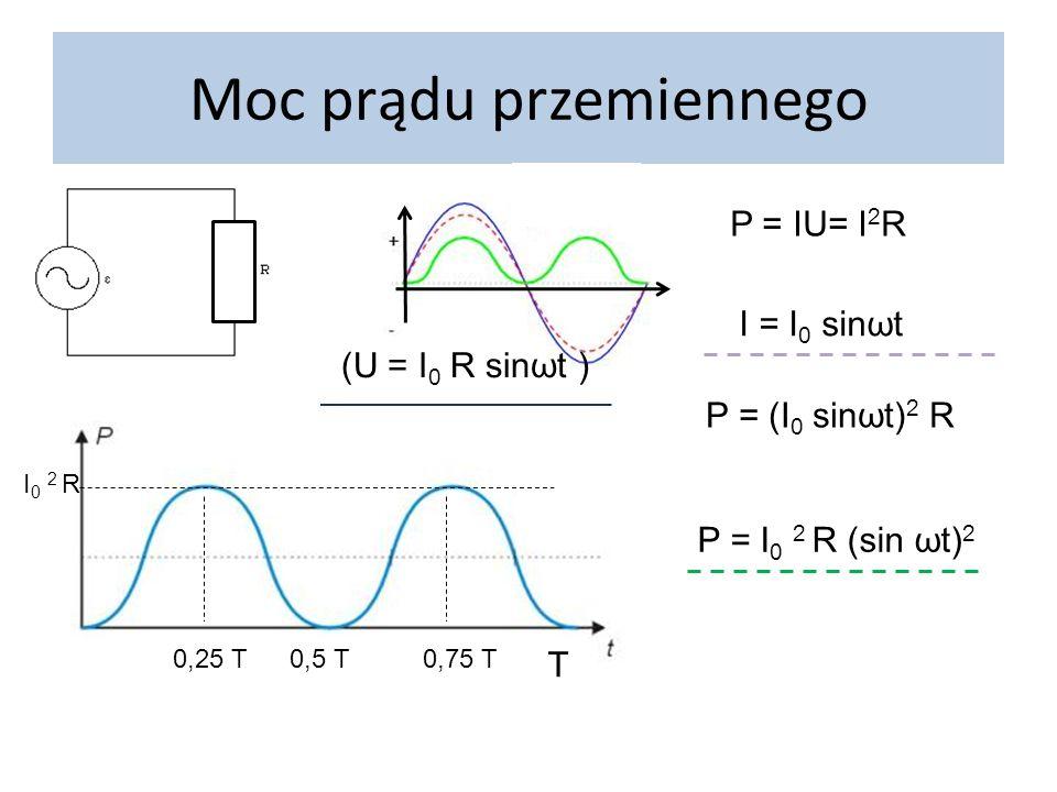 Moc prądu przemiennego P = IU= I 2 R I = I 0 sinωt P = (I 0 sinωt) 2 R P = I 0 2 R (sin ωt) 2 I 0 2 R T 0,5 T0,75 T0,25 T (U = I 0 R sinωt )