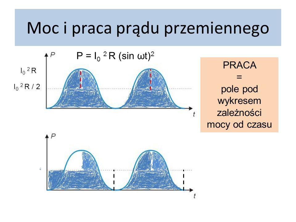 Praca prądu przemiennego P = I 0 2 R (sin ωt) 2 I 0 2 R I 0 2 R / 2 praca prądu przemiennego płynącego przez czas T przez opór R 0,25 T 0,5 T0,75 T T W = (I 0 2 R /2)T