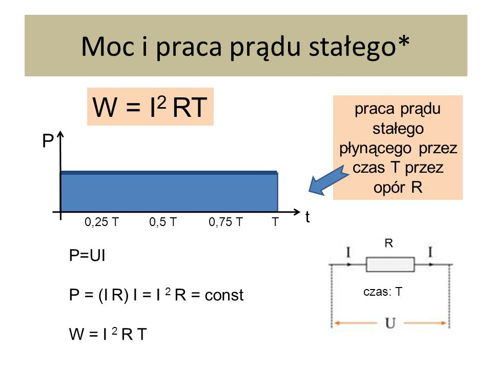 Moc i praca prądu stałego* praca prądu stałego płynącego przez czas T przez opór R W = I 2 RT P=UI P = (I R) I = I 2 R = const W = I 2 R T czas: T 0,2