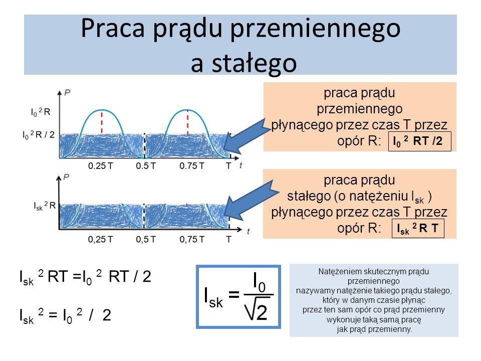 Praca prądu przemiennego a stałego I sk 2 RT =I 0 2 RT / 2 I sk 2 = I 0 2 / 2 praca prądu stałego (o natężeniu I sk ) płynącego przez czas T przez opó