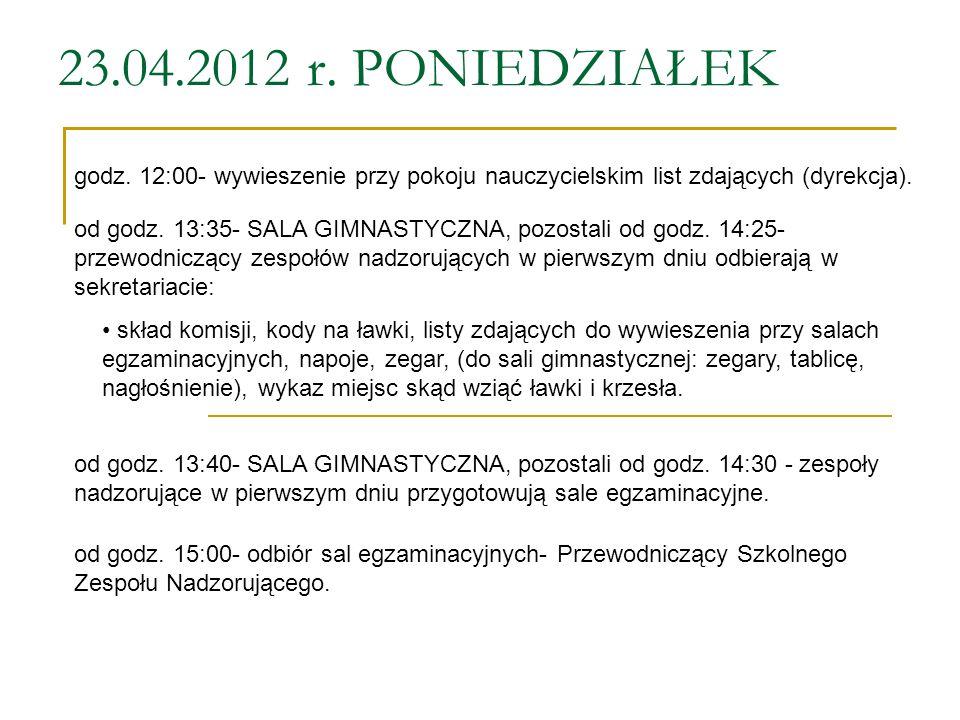 23.04.2012 r. PONIEDZIAŁEK godz. 12:00- wywieszenie przy pokoju nauczycielskim list zdających (dyrekcja). od godz. 13:35- SALA GIMNASTYCZNA, pozostali