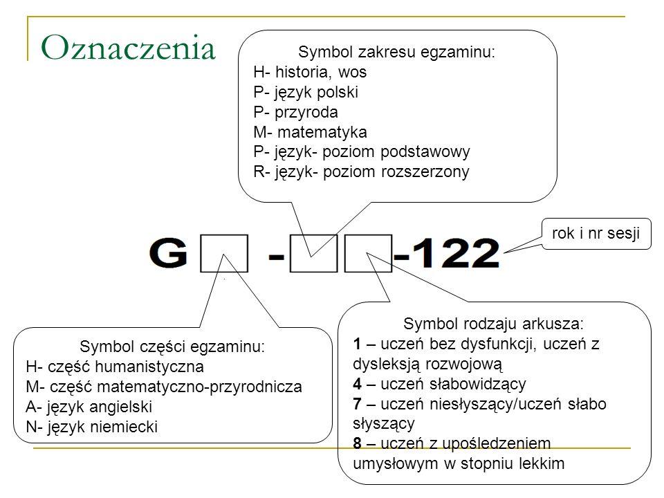 Oznaczenia Symbol części egzaminu: H- część humanistyczna M- część matematyczno-przyrodnicza A- język angielski N- język niemiecki Symbol zakresu egza