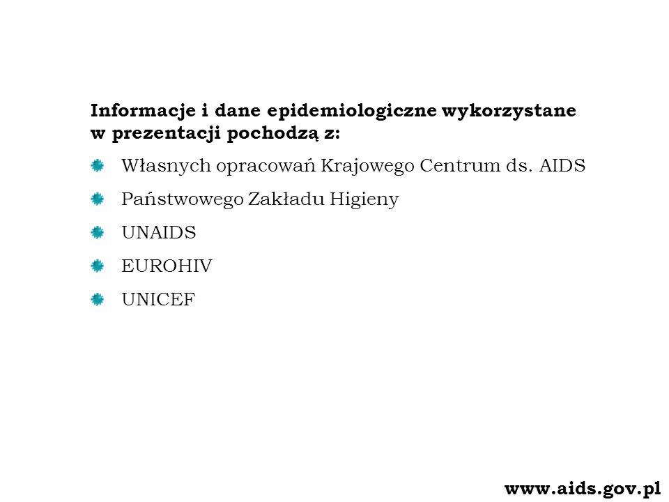 Informacje i dane epidemiologiczne wykorzystane w prezentacji pochodzą z: Własnych opracowań Krajowego Centrum ds.