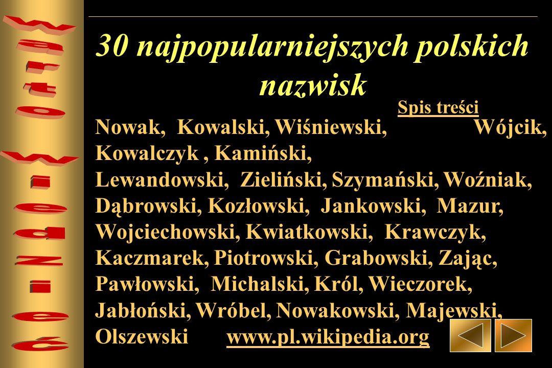 30 najpopularniejszych polskich nazwisk Nowak, Kowalski, Wiśniewski, Wójcik, Kowalczyk, Kamiński, Lewandowski, Zieliński, Szymański, Woźniak, Dąbrowsk