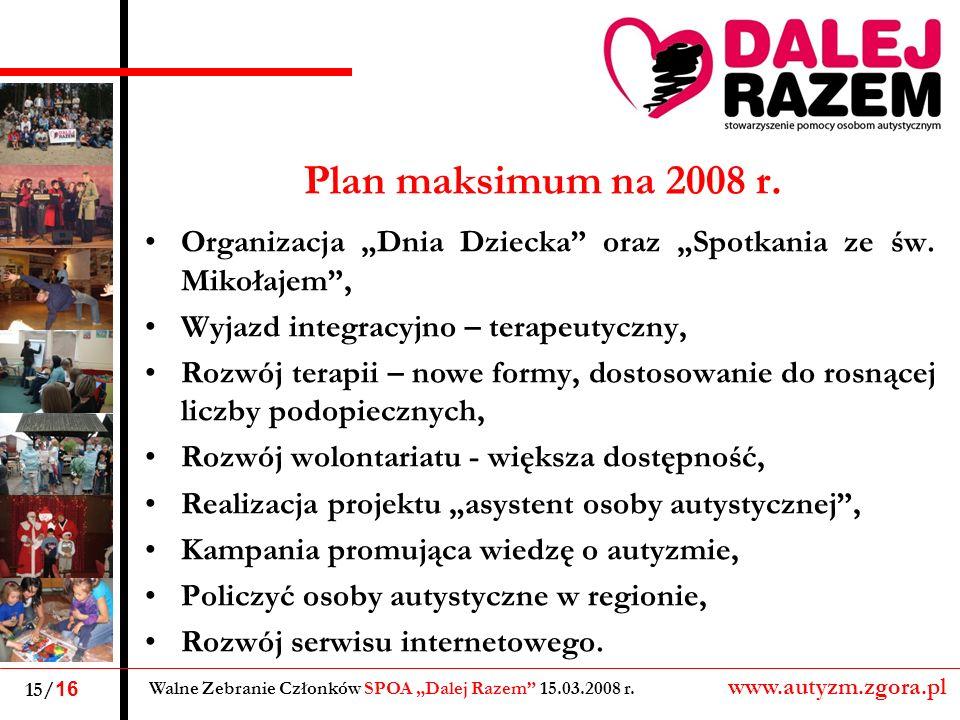 Plan maksimum na 2008 r. Organizacja Dnia Dziecka oraz Spotkania ze św.