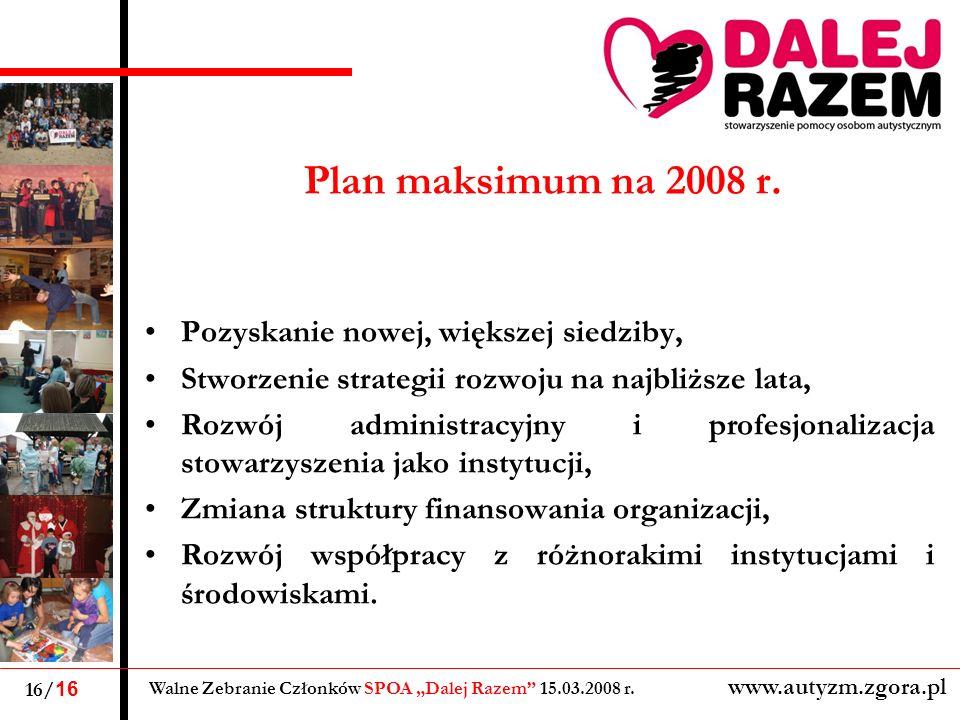 Plan maksimum na 2008 r. Pozyskanie nowej, większej siedziby, Stworzenie strategii rozwoju na najbliższe lata, Rozwój administracyjny i profesjonaliza