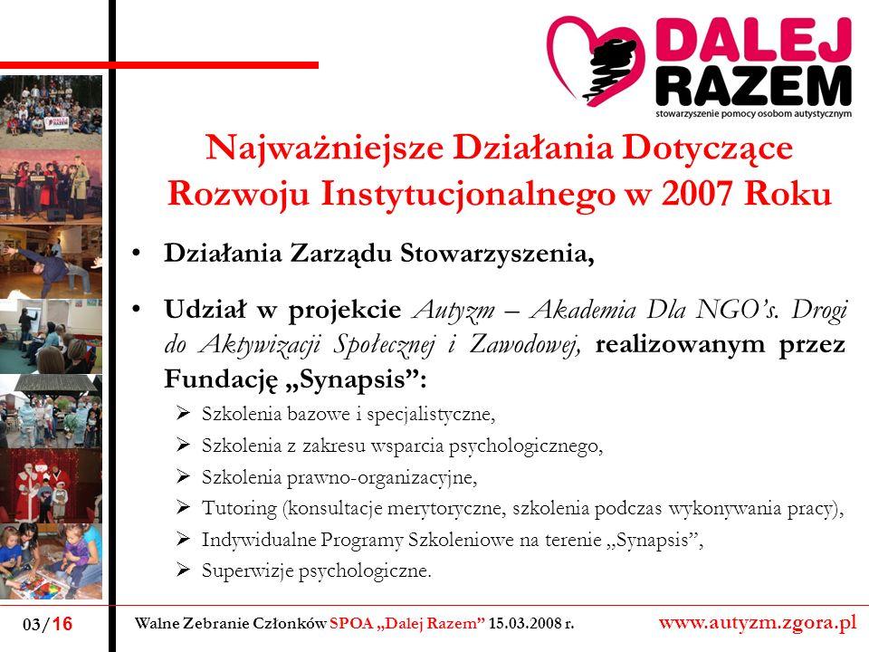 Najważniejsze Działania Dotyczące Rozwoju Instytucjonalnego w 2007 Roku Działania Zarządu Stowarzyszenia, Udział w projekcie Autyzm – Akademia Dla NGO