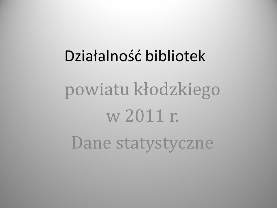 Działalność bibliotek powiatu kłodzkiego w 2011 r. Dane statystyczne