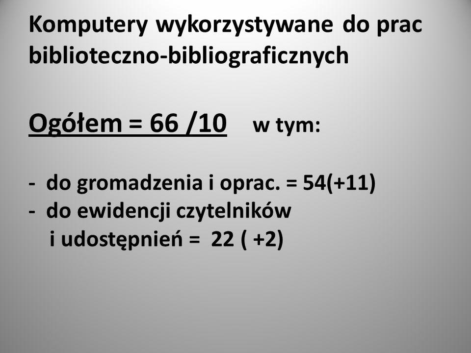 Komputery wykorzystywane do prac biblioteczno-bibliograficznych Ogółem = 66 /10 w tym: - do gromadzenia i oprac.