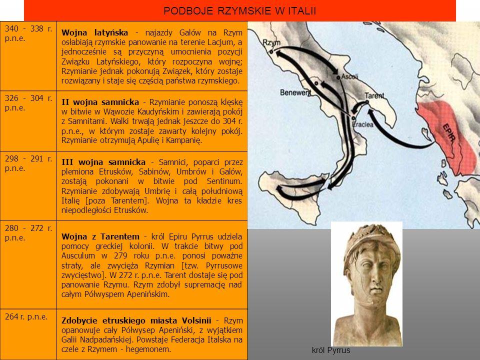 PODBOJE RZYMSKIE W ITALII 340 - 338 r. p.n.e. Wojna latyńska - najazdy Galów na Rzym osłabiają rzymskie panowanie na terenie Lacjum, a jednocześnie są
