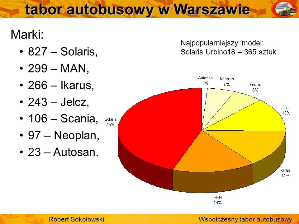 tabor autobusowy w Warszawie Marki: 827 – Solaris, 299 – MAN, 266 – Ikarus, 243 – Jelcz, 106 – Scania, 97 – Neoplan, 23 – Autosan. Robert Sokołowski W
