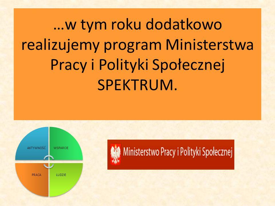 …w tym roku dodatkowo realizujemy program Ministerstwa Pracy i Polityki Społecznej SPEKTRUM. AKTYWNOŚĆWSPARCIE LUDZIEPRACA