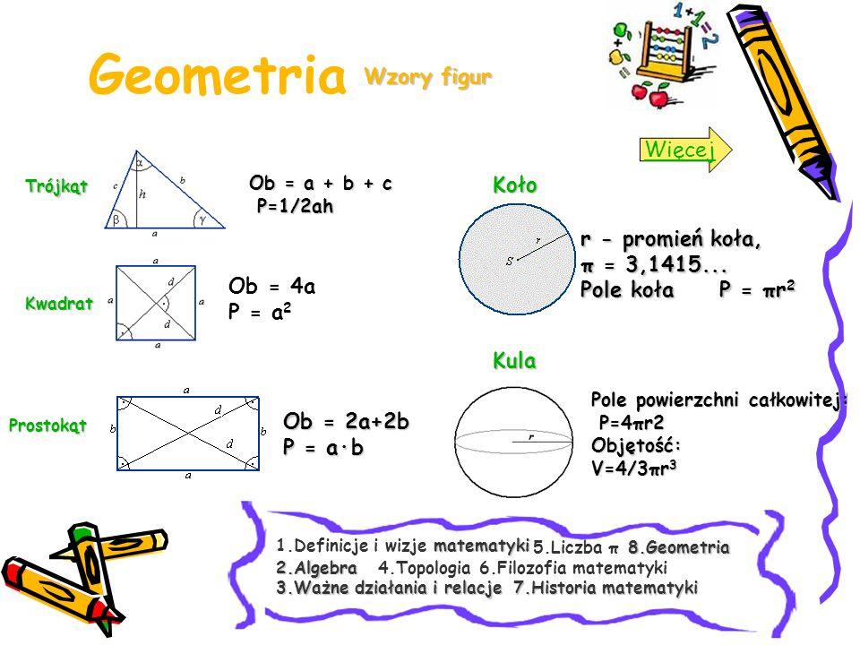 Geometria Wzory figur Ob = a + b + c P=1/2ah P=1/2ah Trójkąt Kwadrat Ob = 4a P = a 2 Prostokąt Ob = 2a+2b P = a·b Więcej Pole powierzchni całkowitej: