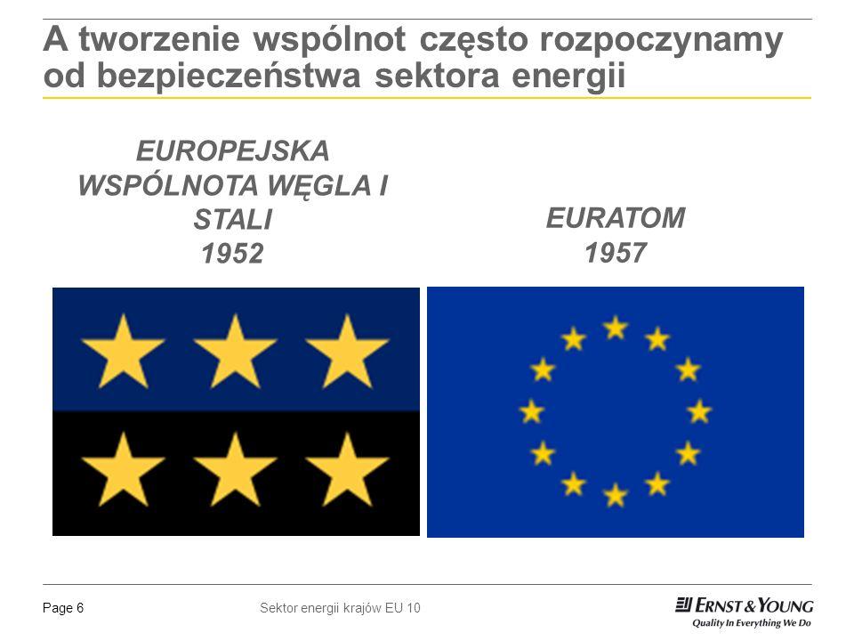 Sektor energii krajów EU 10Page 6 A tworzenie wspólnot często rozpoczynamy od bezpieczeństwa sektora energii EUROPEJSKA WSPÓLNOTA WĘGLA I STALI 1952 EURATOM 1957