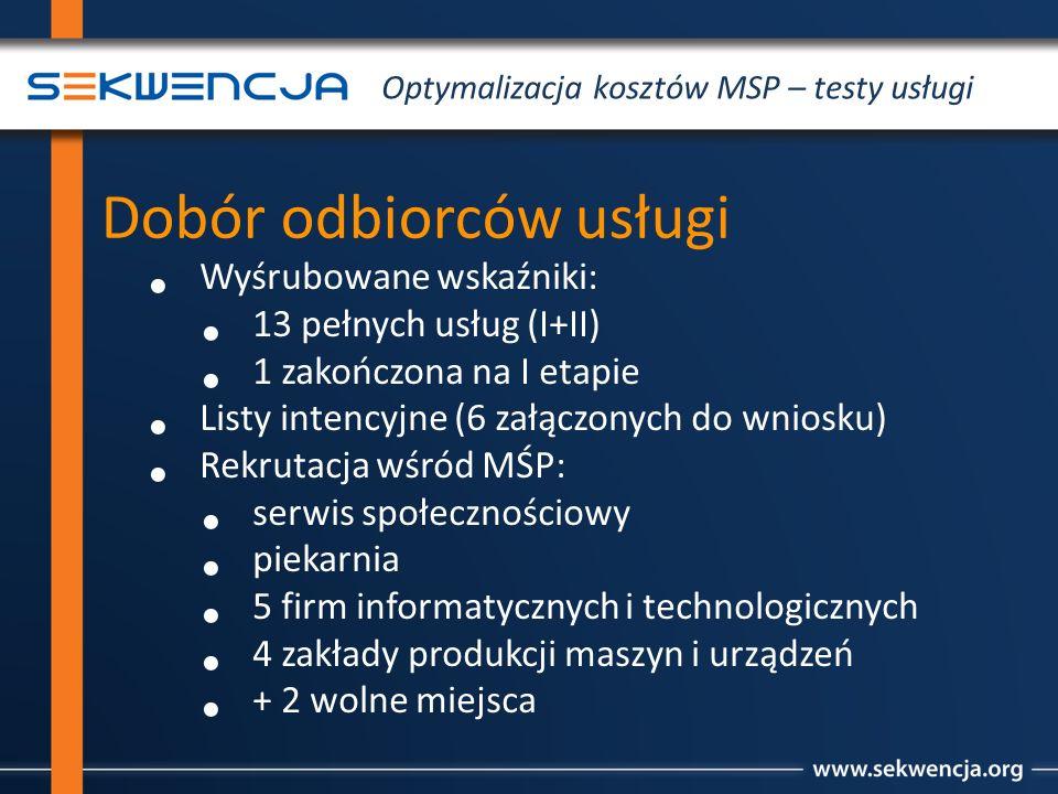 Wyśrubowane wskaźniki: 13 pełnych usług (I+II) 1 zakończona na I etapie Listy intencyjne (6 załączonych do wniosku) Rekrutacja wśród MŚP: serwis społe