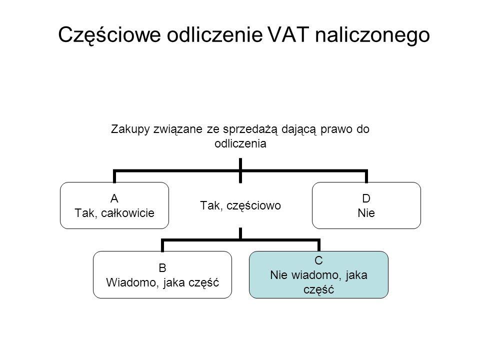 Częściowe odliczenie VAT naliczonego Zakupy związane ze sprzedażą dającą prawo do odliczenia A Tak, całkowicie Tak, częściowo B Wiadomo, jaka część C