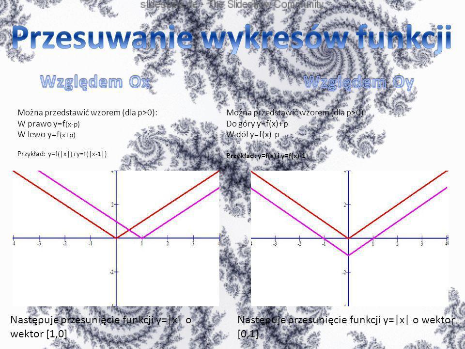 Można przedstawić wzorem (dla p>0): W prawo y=f (x-p) W lewo y=f (x+p) Przykład: y=f (|x|) i y= f (|x-1|) Można przedstawić wzorem (dla p>0): Do góry y=f(x)+p W dół y=f(x)-p Przykład: y=f(x) i y=f(x)-1 Następuje przesunięcie funkcji y=|x| o wektor [1,0] Następuje przesunięcie funkcji y=|x| o wektor [0,1]
