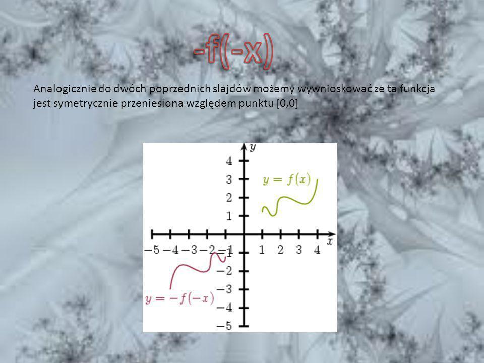 Analogicznie do dwóch poprzednich slajdów możemy wywnioskować ze ta funkcja jest symetrycznie przeniesiona względem punktu [0,0]