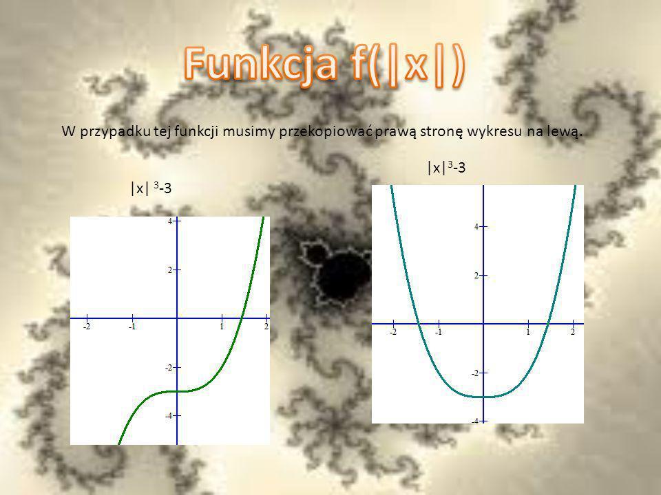 W przypadku tej funkcji musimy przekopiować prawą stronę wykresu na lewą. |x| 3 -3