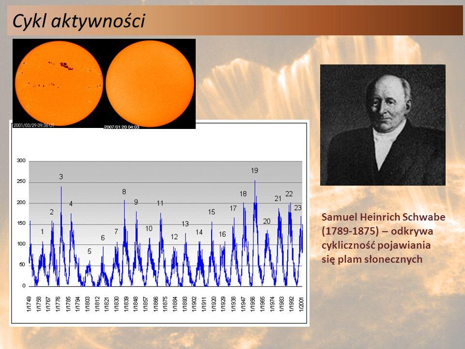 Cykl aktywności Samuel Heinrich Schwabe (1789-1875) – odkrywa cykliczność pojawiania się plam słonecznych
