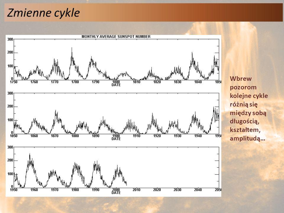 Zmienne cykle Wbrew pozorom kolejne cykle różnią się między sobą długością, kształtem, amplitudą…