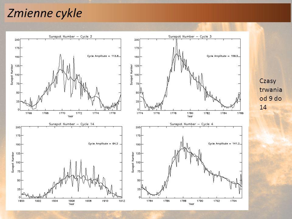 Zmienne cykle Czasy trwania od 9 do 14